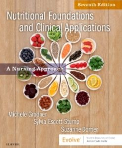 Test Bank (Downloadable Files) for Nutritional Foundations and Clinical Applications 7th Edition Grodner